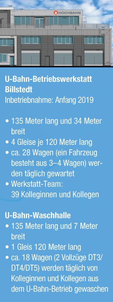 U-Bahn-Werkstatt_Billstedt_Infografik