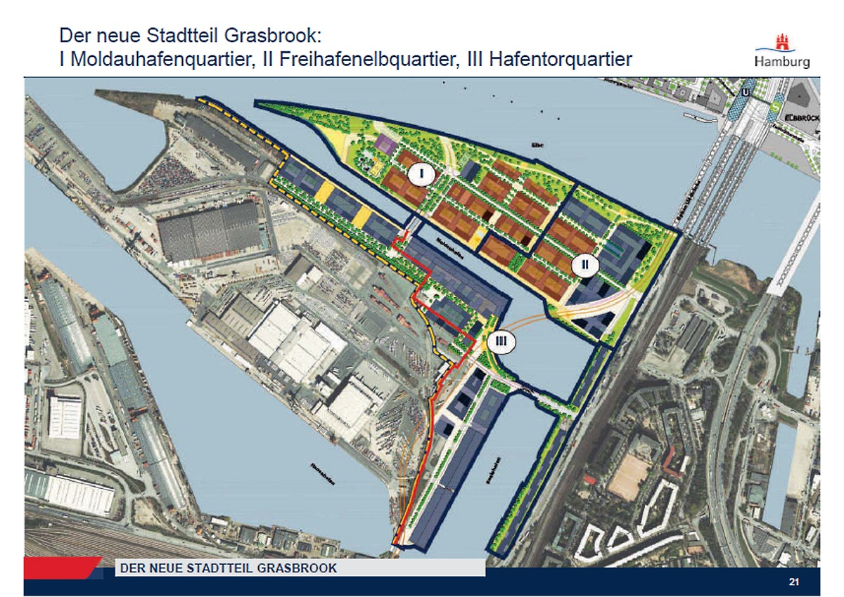 Grasbrook Planungen