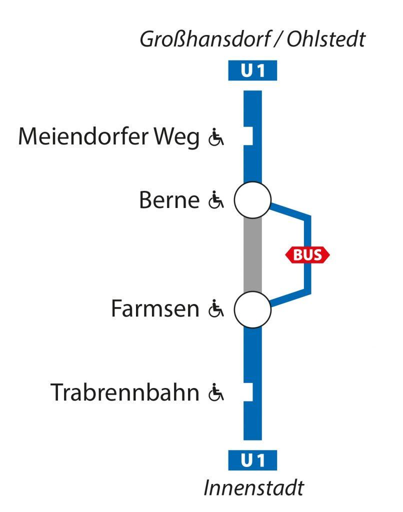 Ersatzverkehr Farmsen Berne