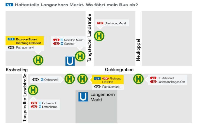 U1-Sperrung Abfahrtbereich Ersatzverkehr U1 Langenhorn Markt