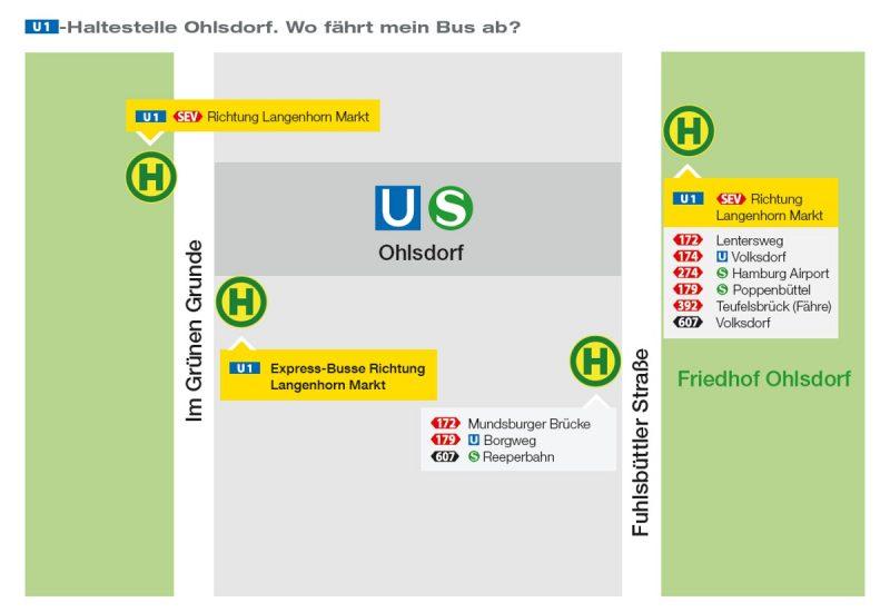 U1-Sperrung Abfahrtbereich Ersatzverkehr U1 Ohlsdorf