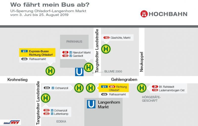 Hvv Karte Ringe.Wie Wir Den Ersatzverkehr Auf Der U1 Verbessern