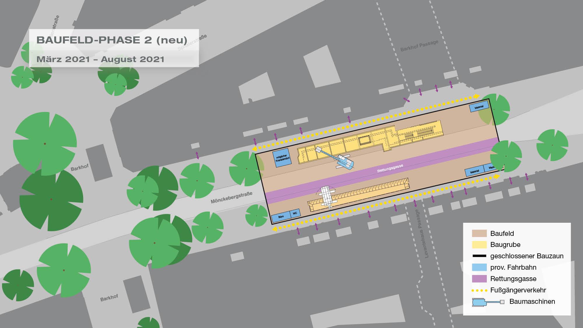 Baustelle Mö ab Frühjahr 2021