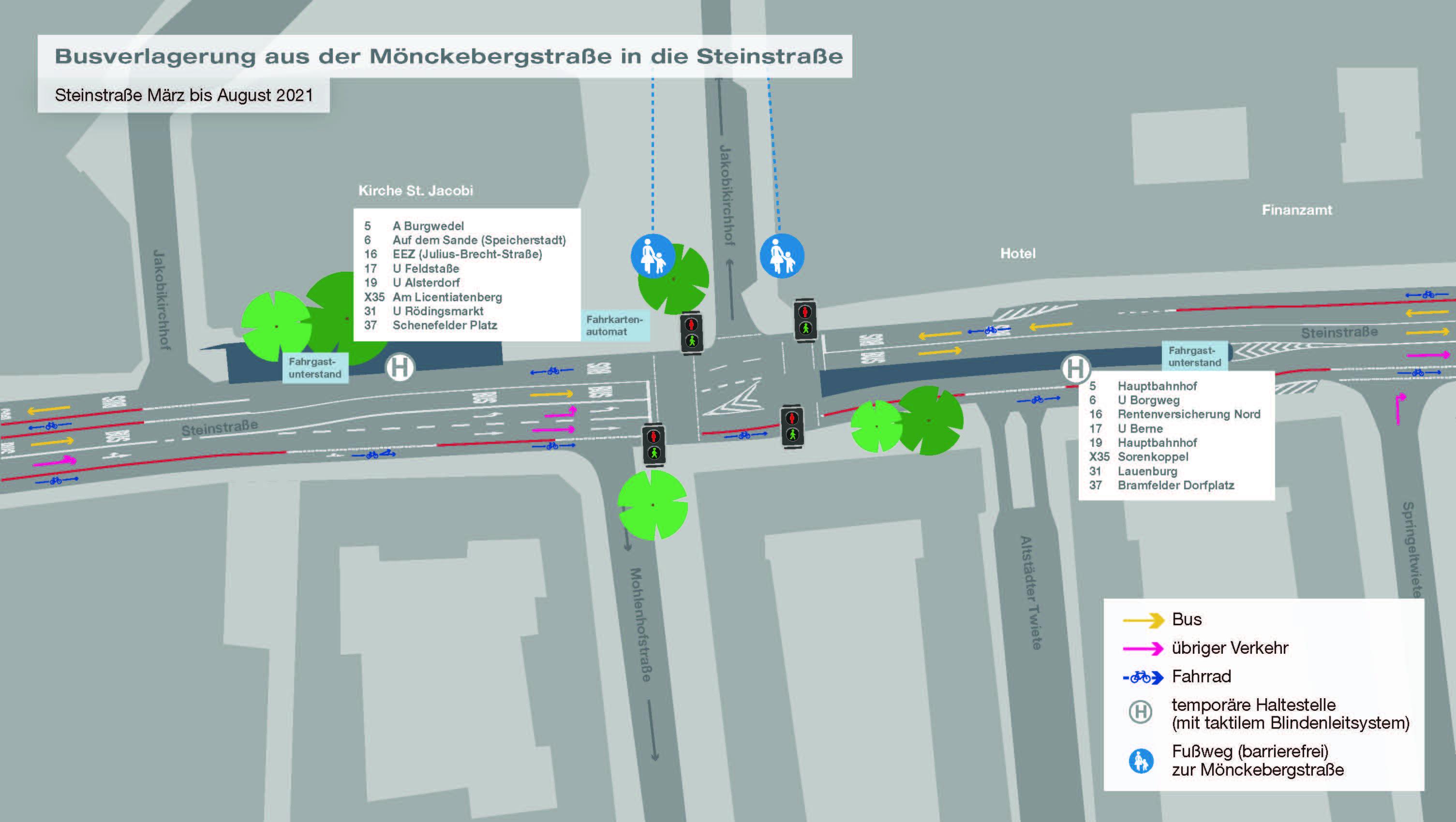 Neue Verkehrsführung Steinstraße