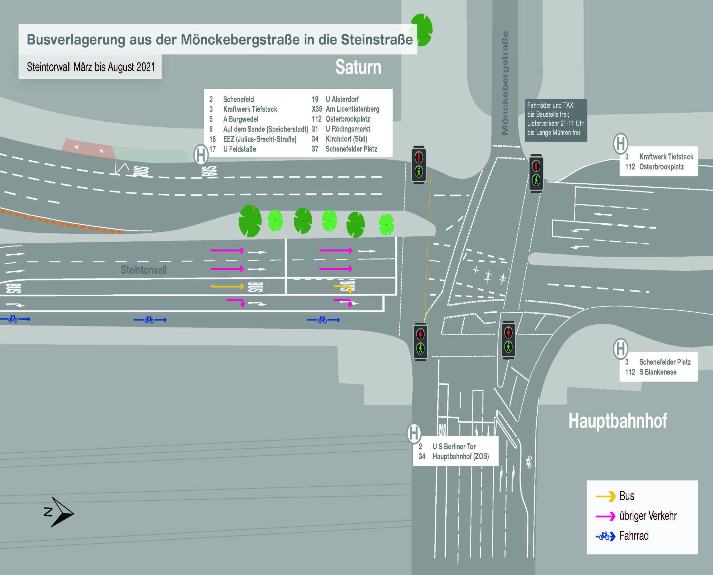 Neue Verkehrsführung Steintorwall